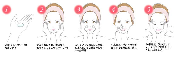 毛穴ケアのスクラブクレンジング ご使用方法イメージ