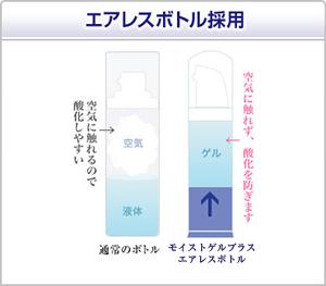 エアレスボトル採用 「通常のボトル」・・・空気に触れるので酸化しやすい 「モイストゲルプラスエアレスボトル」・・・空気に触れず、酸化を防ぎます。  | 天然ナノセラミドやEGFを配合した化粧品モイストゲルプラス